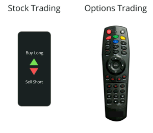 How much stock options to ask for